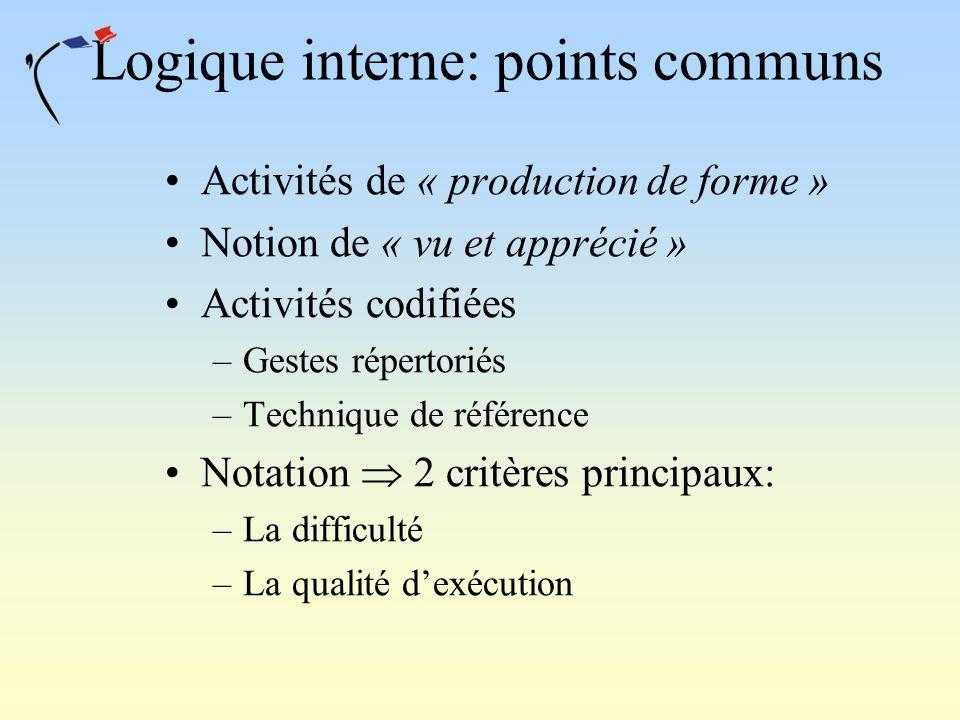 Logique interne: points communs Activités de « production de forme » Notion de « vu et apprécié » Activités codifiées –Gestes répertoriés –Technique d