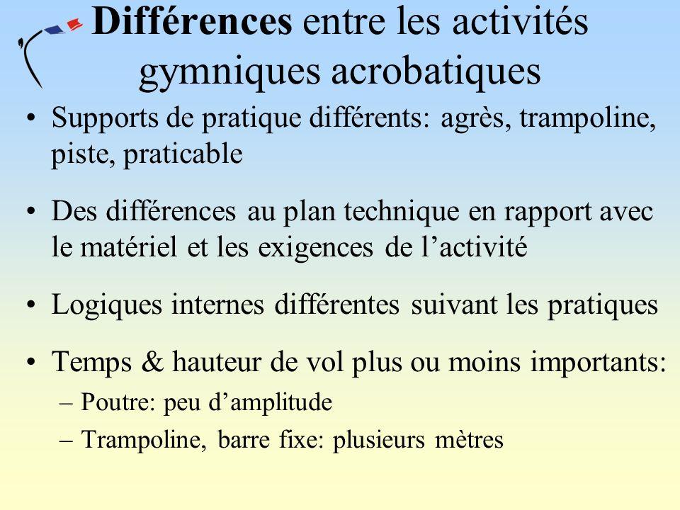 Différences entre les activités gymniques acrobatiques Supports de pratique différents: agrès, trampoline, piste, praticable Des différences au plan t