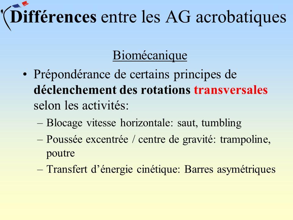 Différences entre les AG acrobatiques Biomécanique Prépondérance de certains principes de déclenchement des rotations transversales selon les activité