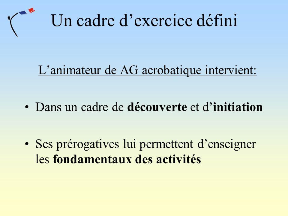 Un cadre dexercice défini Lanimateur de AG acrobatique intervient: Dans un cadre de découverte et dinitiation Ses prérogatives lui permettent denseign