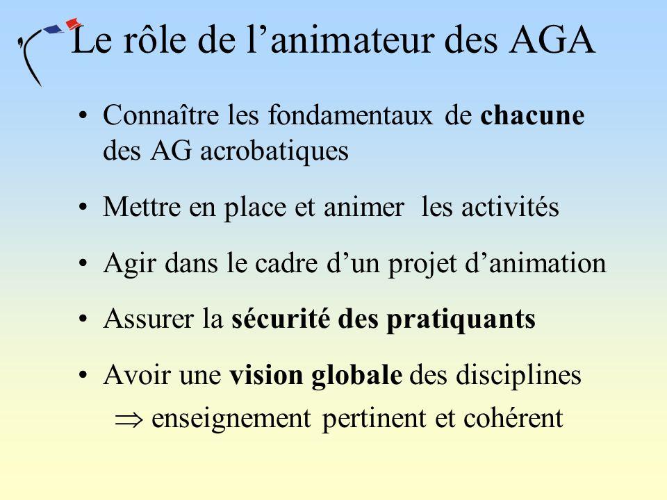 Le rôle de lanimateur des AGA Connaître les fondamentaux de chacune des AG acrobatiques Mettre en place et animer les activités Agir dans le cadre dun
