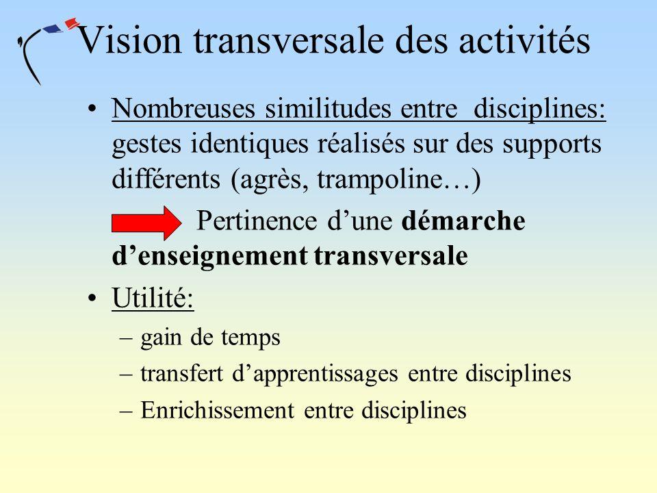 Vision transversale des activités Nombreuses similitudes entre disciplines: gestes identiques réalisés sur des supports différents (agrès, trampoline…