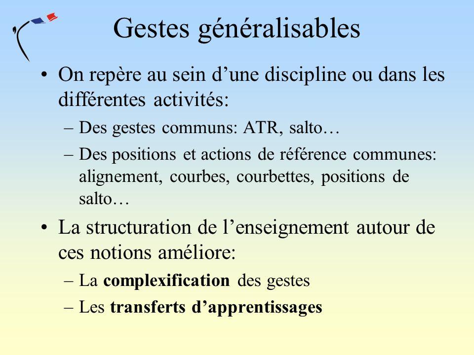 Gestes généralisables On repère au sein dune discipline ou dans les différentes activités: –Des gestes communs: ATR, salto… –Des positions et actions