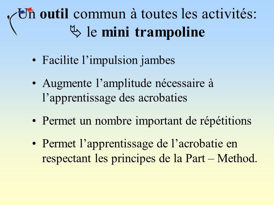 Un outil commun à toutes les activités: le mini trampoline Facilite limpulsion jambes Augmente lamplitude nécessaire à lapprentissage des acrobaties P