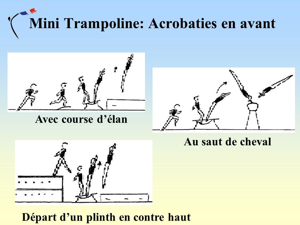 Départ dun plinth en contre haut Mini Trampoline: Acrobaties en avant Avec course délan Au saut de cheval