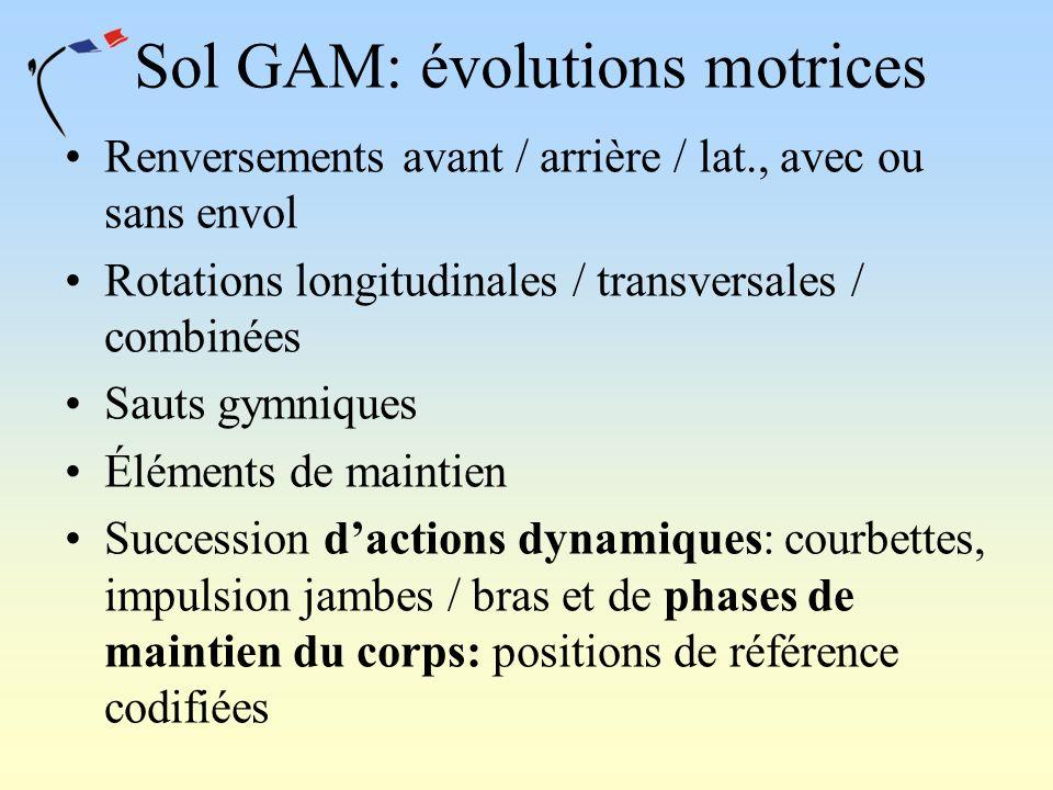 Sol GAM: évolutions motrices Renversements avant / arrière / lat., avec ou sans envol Rotations longitudinales / transversales / combinées Sauts gymni