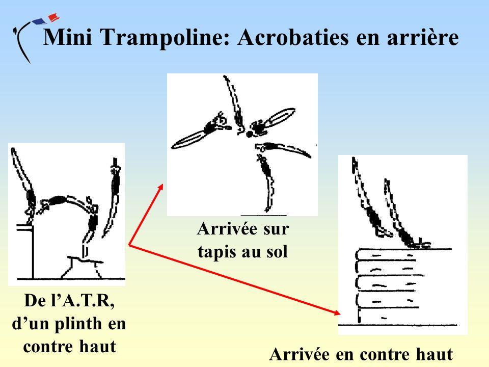 Mini Trampoline: Acrobaties en arrière De lA.T.R, dun plinth en contre haut Arrivée sur tapis au sol Arrivée en contre haut