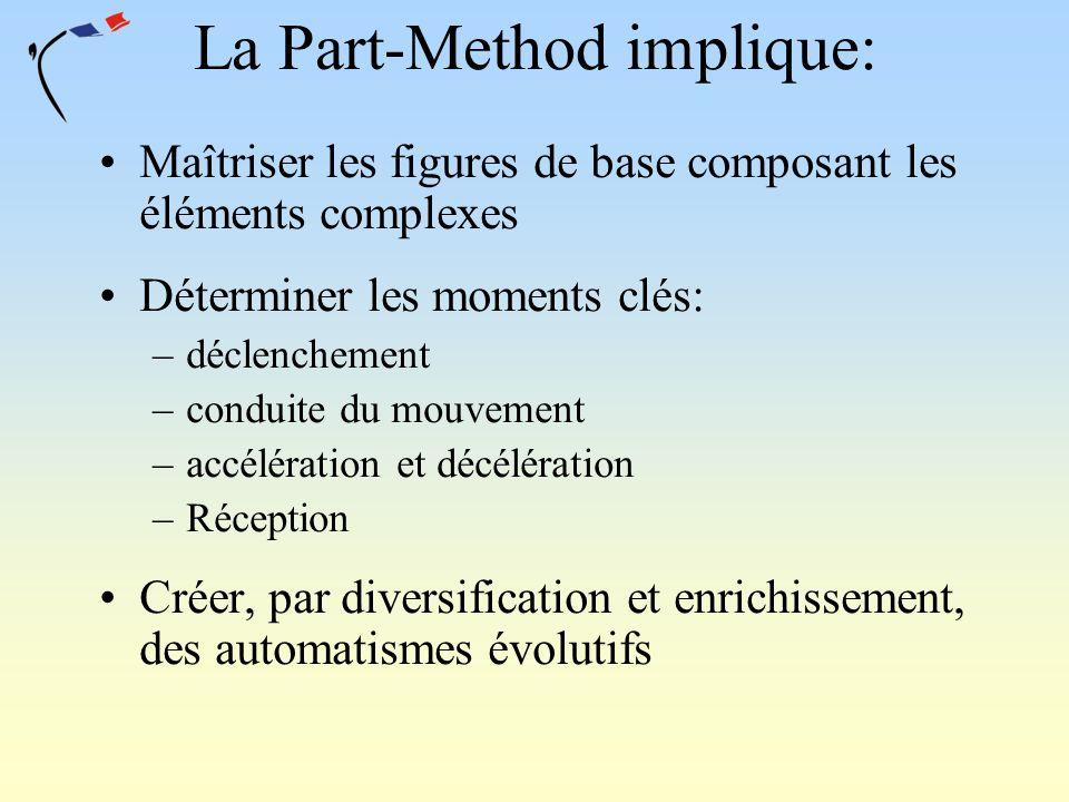 La Part-Method implique: Maîtriser les figures de base composant les éléments complexes Déterminer les moments clés: –déclenchement –conduite du mouve