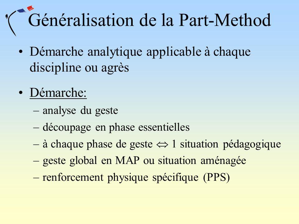 Généralisation de la Part-Method Démarche analytique applicable à chaque discipline ou agrès Démarche: –analyse du geste –découpage en phase essentiel