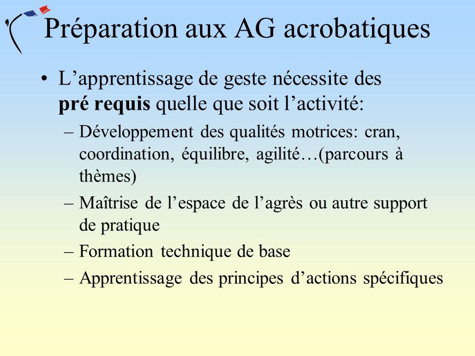 Préparation aux AG acrobatiques Lapprentissage de geste nécessite des pré requis quelle que soit lactivité: –Développement des qualités motrices: cran