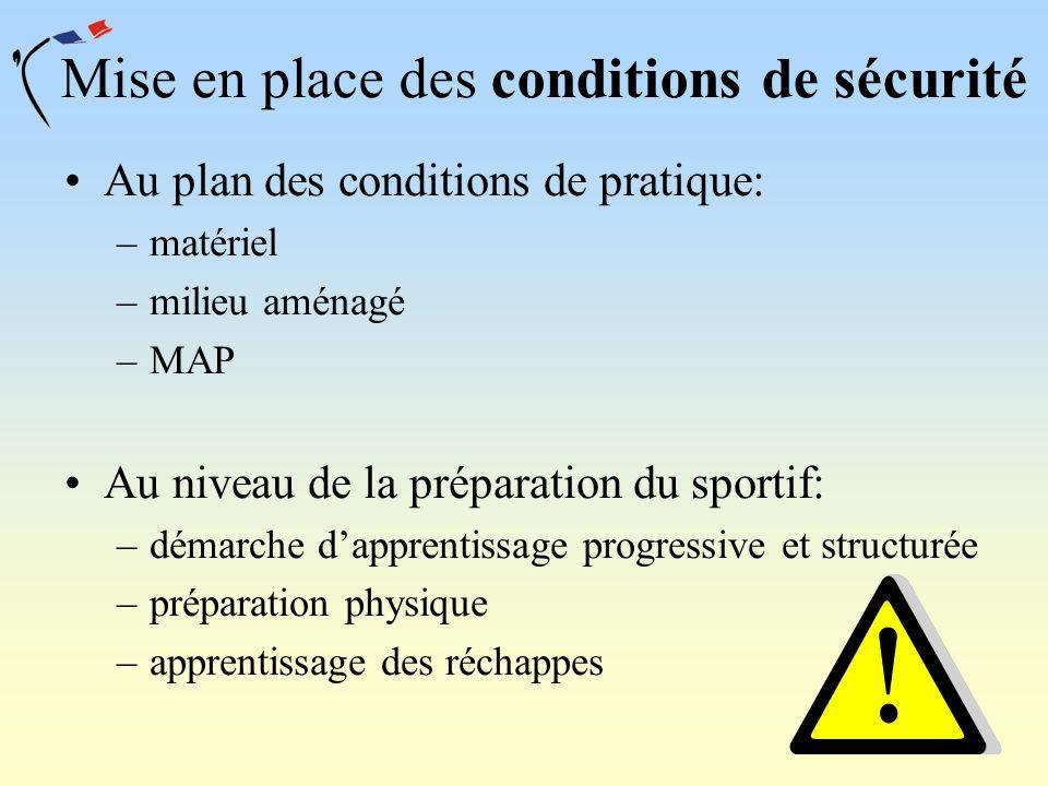 Mise en place des conditions de sécurité Au plan des conditions de pratique: –matériel –milieu aménagé –MAP Au niveau de la préparation du sportif: –d