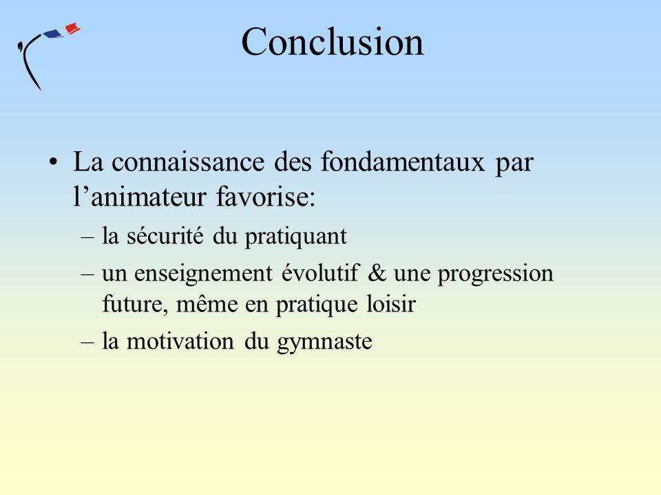 Conclusion La connaissance des fondamentaux par lanimateur favorise: –la sécurité du pratiquant –un enseignement évolutif & une progression future, mê