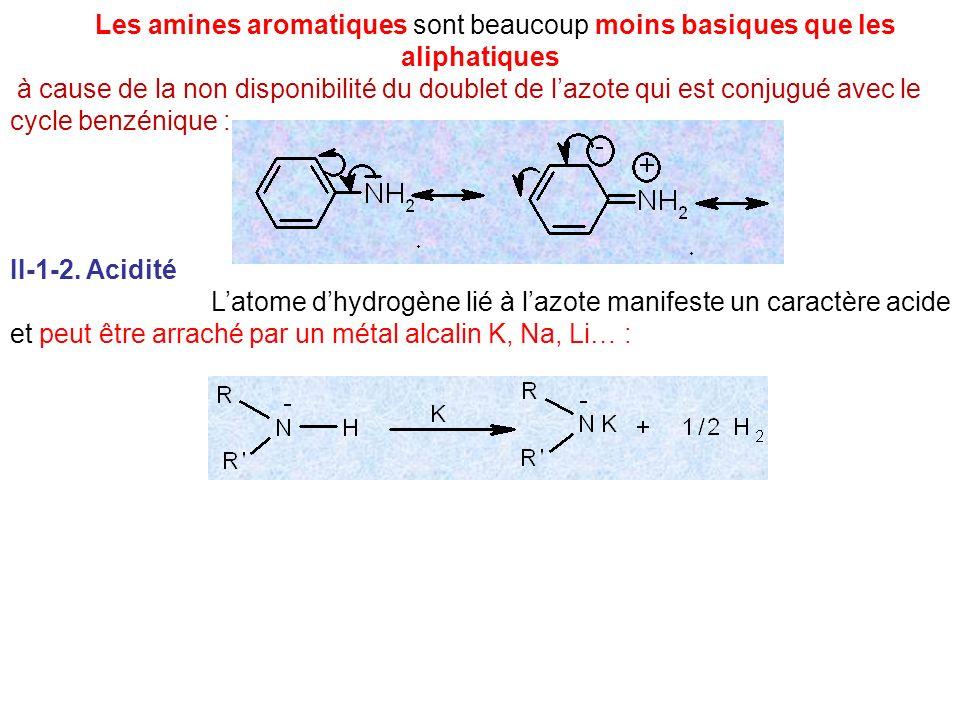 Les amines aromatiques sont beaucoup moins basiques que les aliphatiques à cause de la non disponibilité du doublet de lazote qui est conjugué avec le