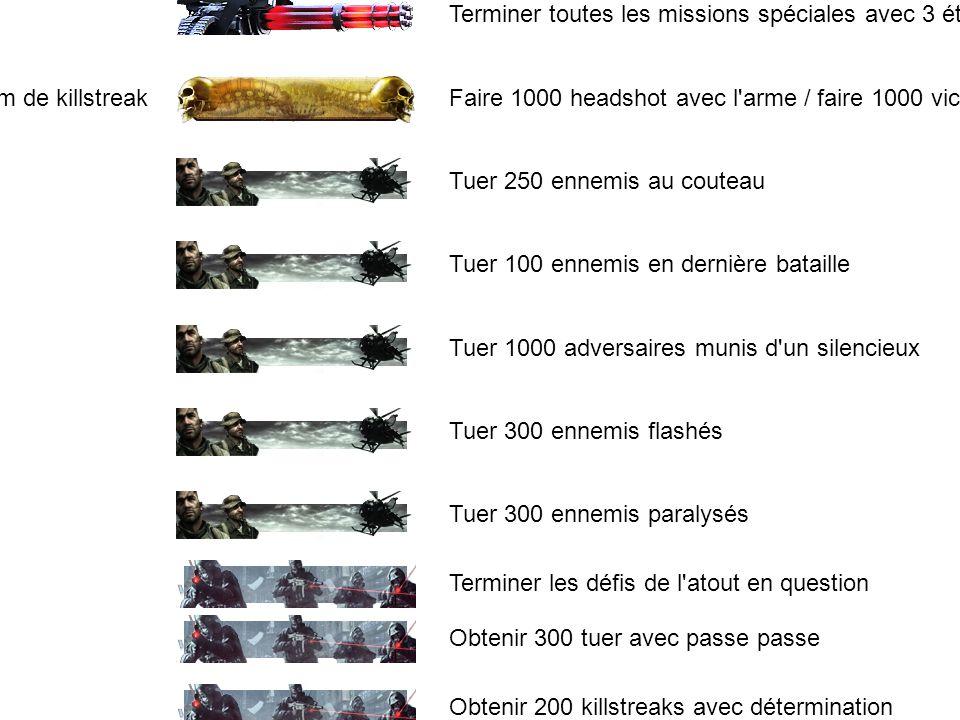 161Gagnant Terminer toutes les missions spéciales avec 3 étoiles 162Nom d'arme ou nom de killstreak Faire 1000 headshot avec l'arme / faire 1000 victi