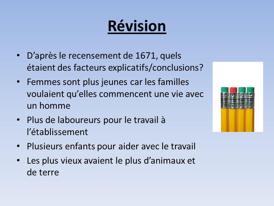 Révision Daprès le recensement de 1671, quels étaient des facteurs explicatifs/conclusions.