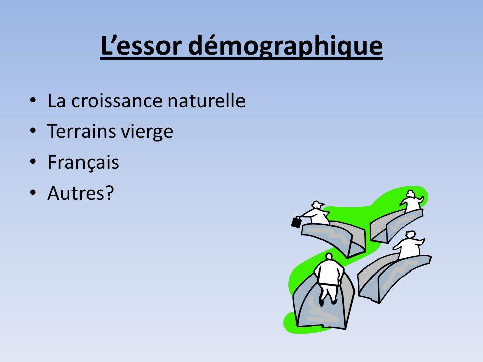 Lessor démographique La croissance naturelle Terrains vierge Français Autres?