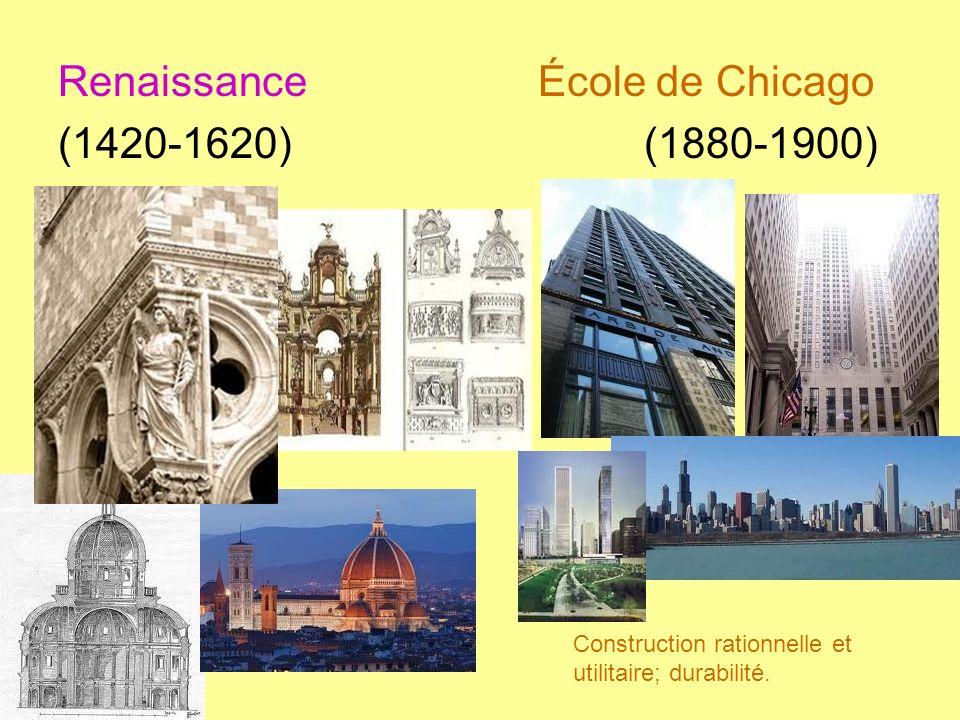 Renaissance École de Chicago (1420-1620) (1880-1900) Construction rationnelle et utilitaire; durabilité.