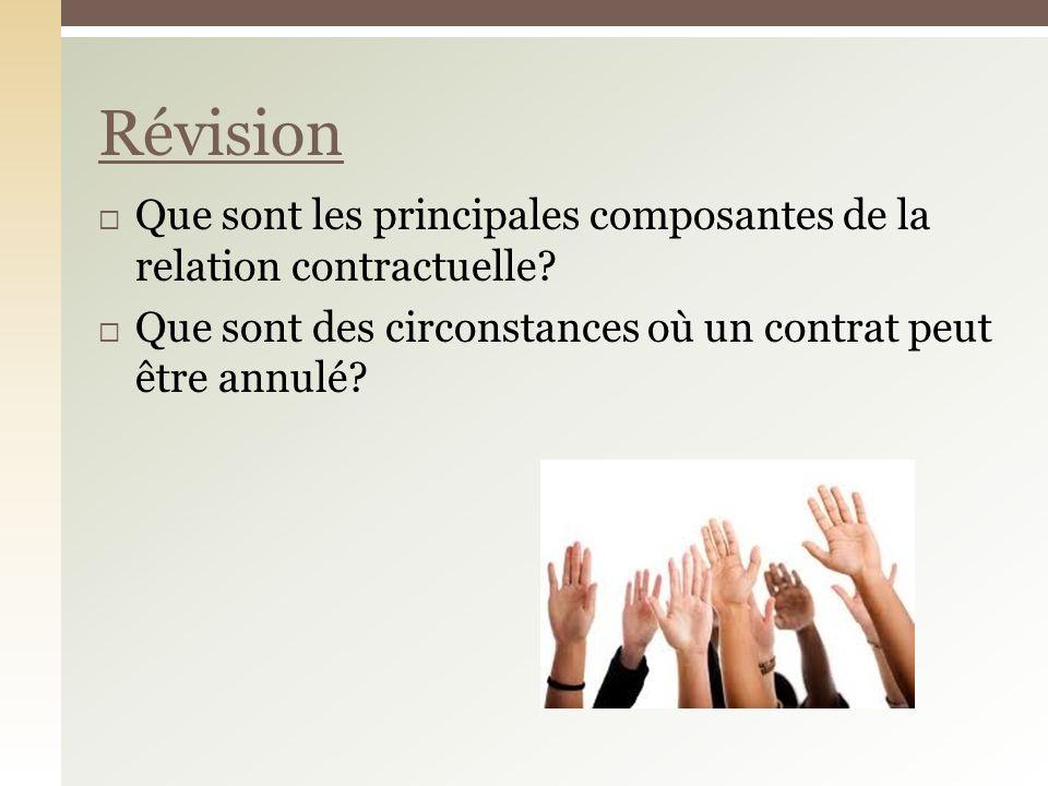 Que sont les principales composantes de la relation contractuelle? Que sont des circonstances où un contrat peut être annulé? Révision