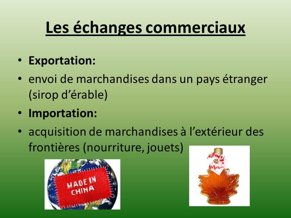 Les échanges commerciaux Exportation: envoi de marchandises dans un pays étranger (sirop dérable) Importation: acquisition de marchandises à lextérieur des frontières (nourriture, jouets)