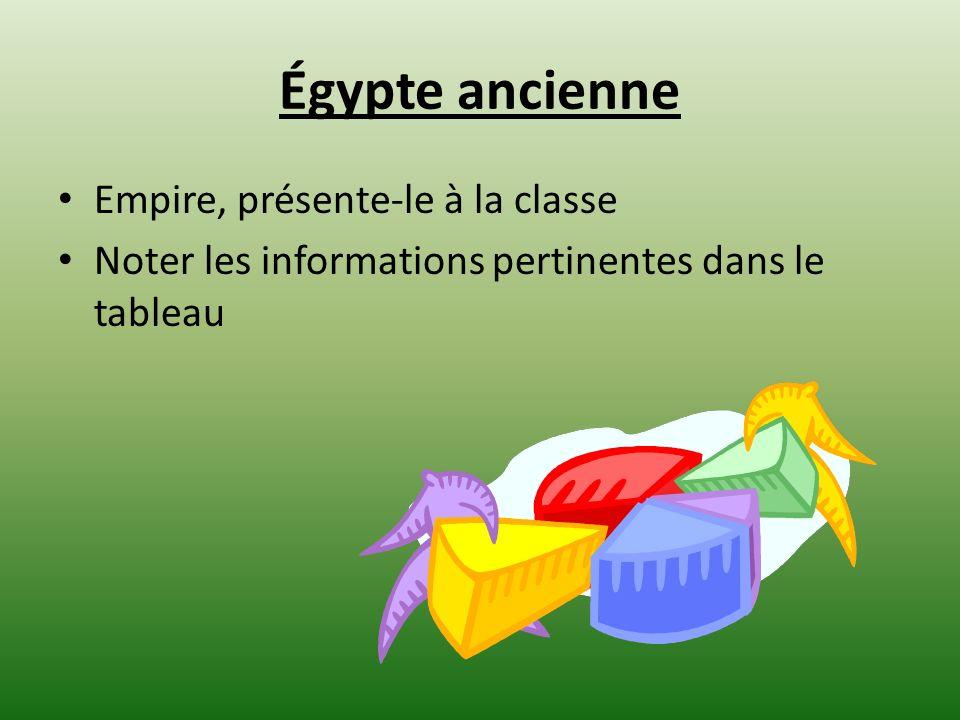Égypte ancienne Empire, présente-le à la classe Noter les informations pertinentes dans le tableau