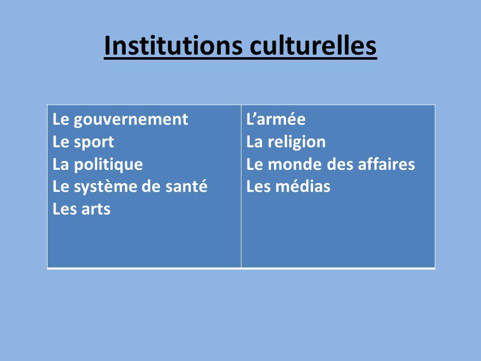 Institutions culturelles Le gouvernement Le sport La politique Le système de santé Les arts Larmée La religion Le monde des affaires Les médias