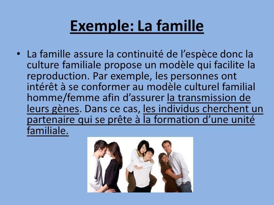 Exemple: La famille La famille assure la continuité de lespèce donc la culture familiale propose un modèle qui facilite la reproduction. Par exemple,