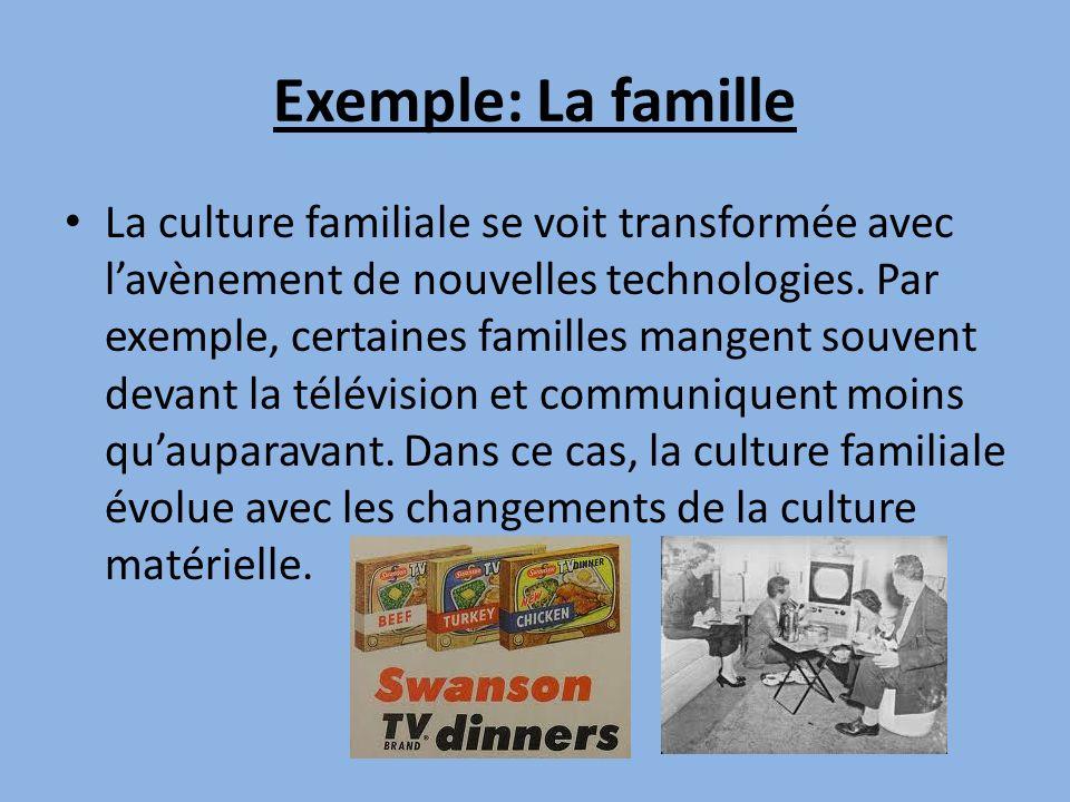 Exemple: La famille La culture familiale se voit transformée avec lavènement de nouvelles technologies. Par exemple, certaines familles mangent souven