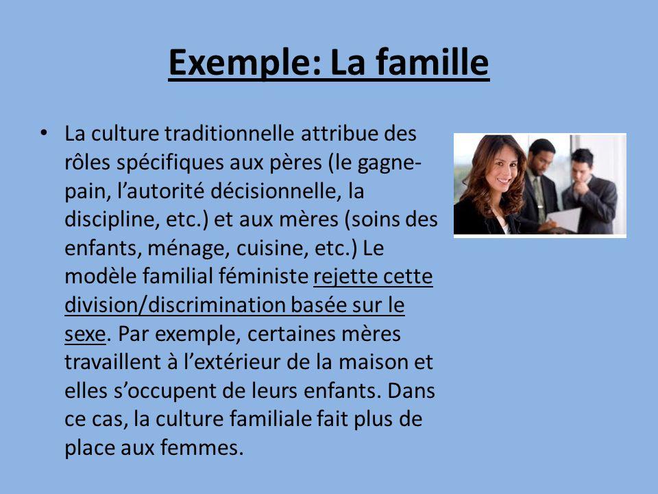 Exemple: La famille La culture traditionnelle attribue des rôles spécifiques aux pères (le gagne- pain, lautorité décisionnelle, la discipline, etc.)