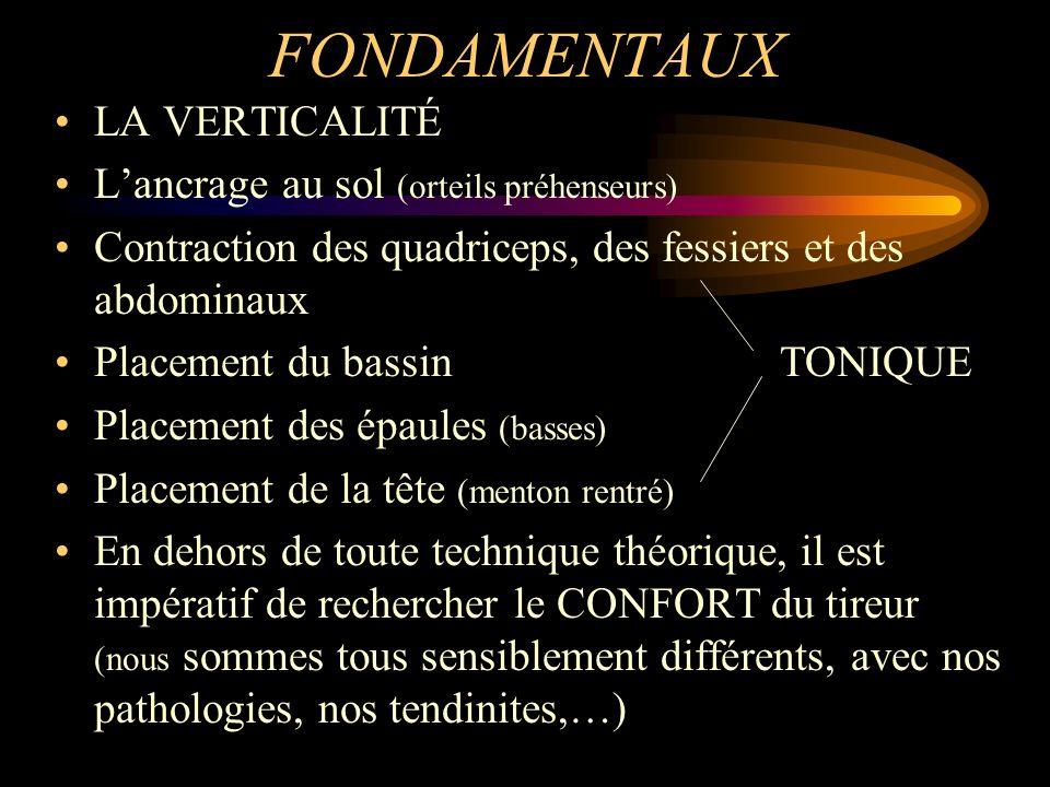FONDAMENTAUX LA VERTICALITÉ Lancrage au sol (orteils préhenseurs) Contraction des quadriceps, des fessiers et des abdominaux Placement du bassin TONIQ
