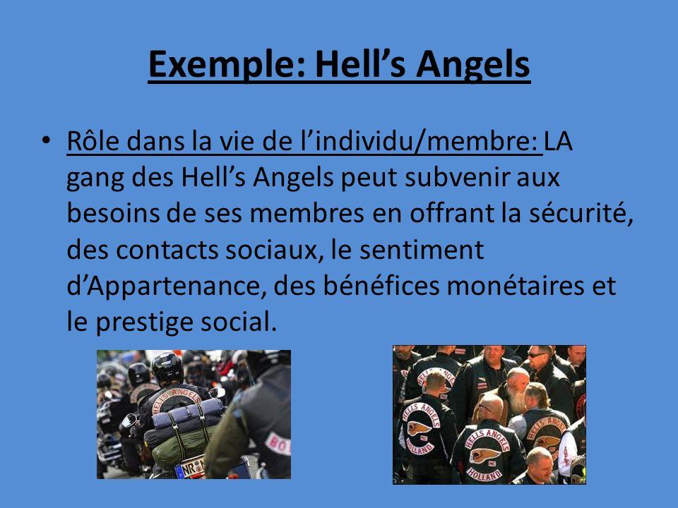 Exemple: Hells Angels Rôle dans la vie de lindividu/membre: LA gang des Hells Angels peut subvenir aux besoins de ses membres en offrant la sécurité,