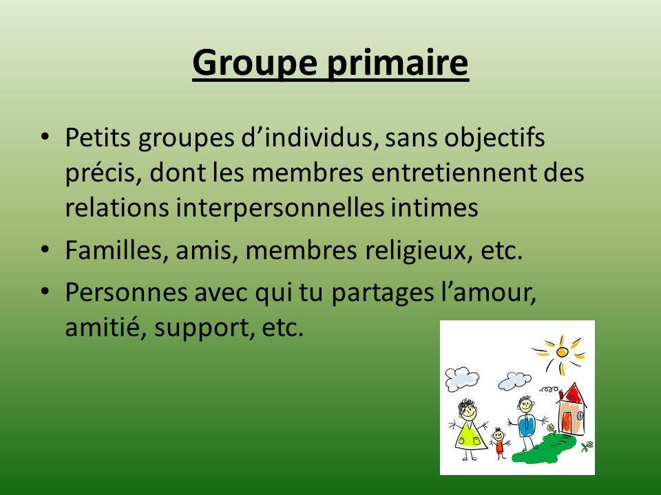 Groupe primaire Petits groupes dindividus, sans objectifs précis, dont les membres entretiennent des relations interpersonnelles intimes Familles, ami