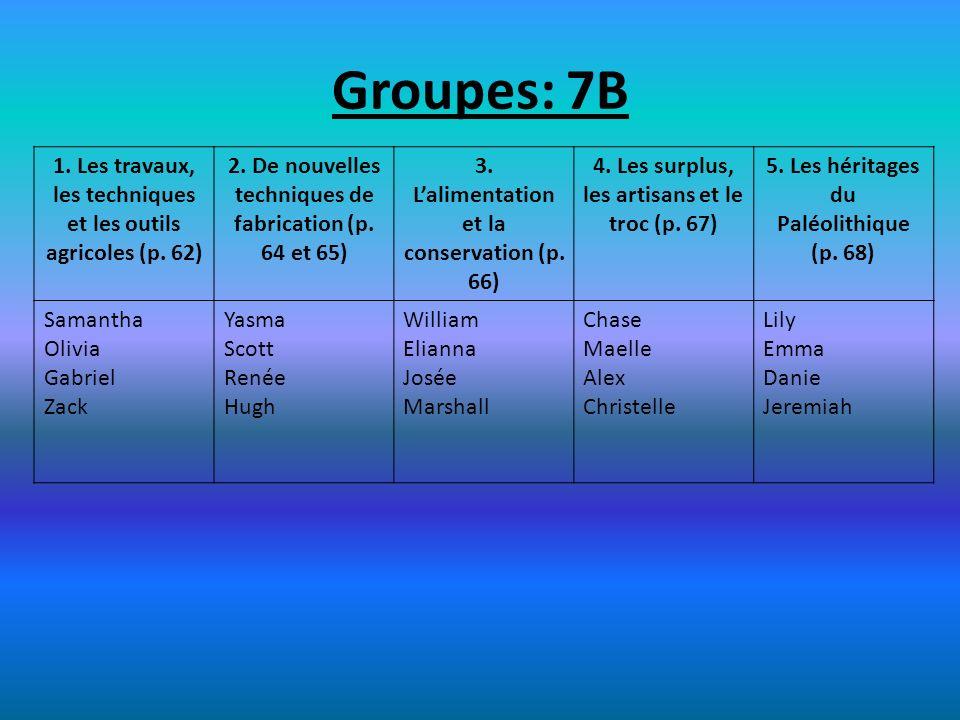 Groupes: 7B 1. Les travaux, les techniques et les outils agricoles (p. 62) 2. De nouvelles techniques de fabrication (p. 64 et 65) 3. Lalimentation et