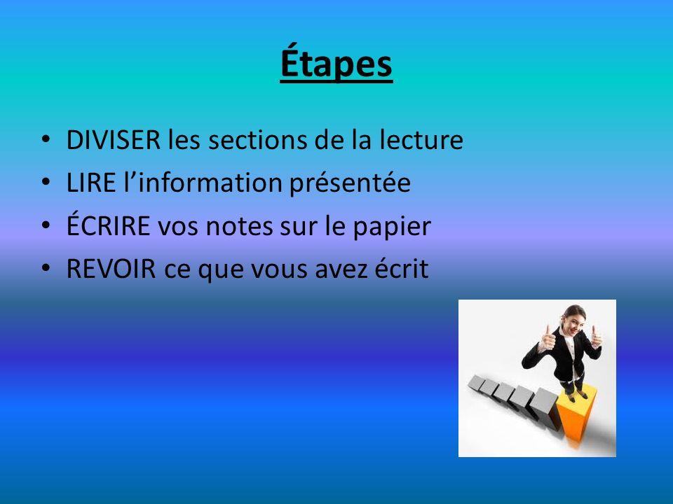 Étapes DIVISER les sections de la lecture LIRE linformation présentée ÉCRIRE vos notes sur le papier REVOIR ce que vous avez écrit