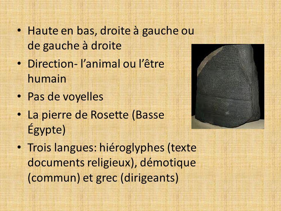 Haute en bas, droite à gauche ou de gauche à droite Direction- lanimal ou lêtre humain Pas de voyelles La pierre de Rosette (Basse Égypte) Trois langu