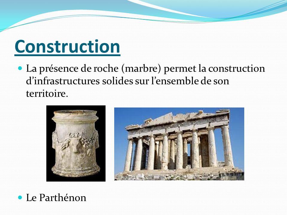 Construction La présence de roche (marbre) permet la construction dinfrastructures solides sur lensemble de son territoire. Le Parthénon