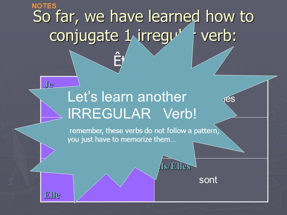 JeNous TuVous IlElleIls/Elles suis es est êtes sont sommes NOTES So far, we have learned how to conjugate 1 irregular verb: Être – to be Lets learn another IRREGULAR Verb.