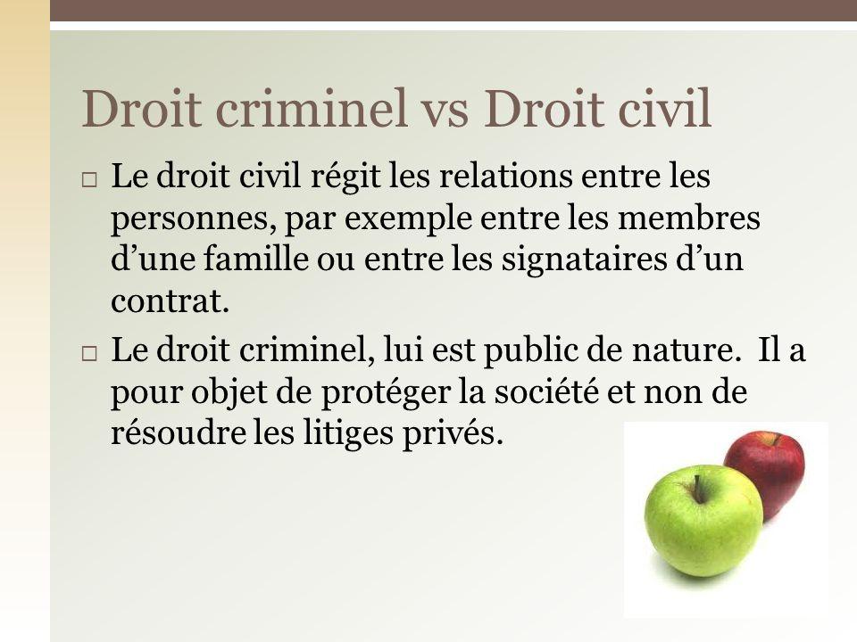 Le droit civil régit les relations entre les personnes, par exemple entre les membres dune famille ou entre les signataires dun contrat.