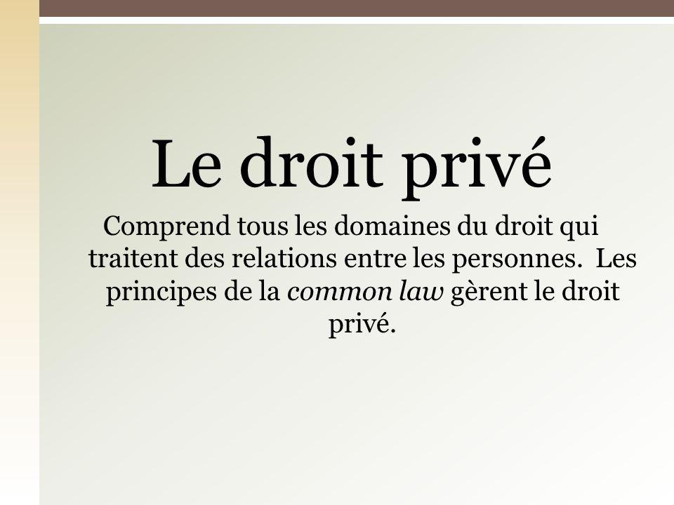 Le droit privé Comprend tous les domaines du droit qui traitent des relations entre les personnes.