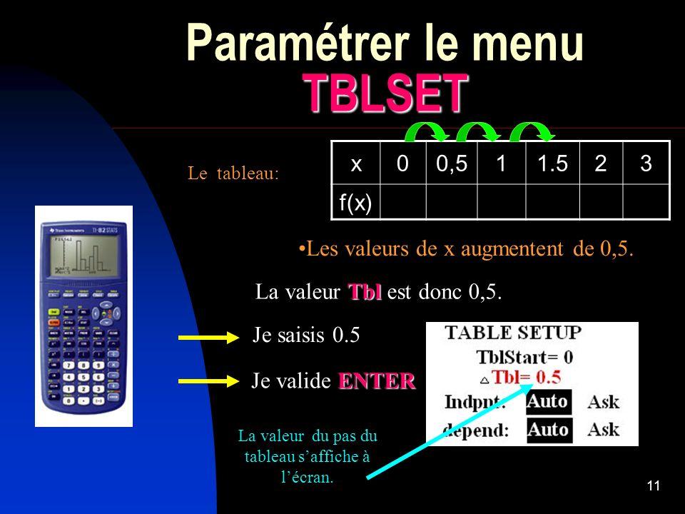 11 TBLSET Paramétrer le menu TBLSET x00,511.523 f(x) Le tableau: Les valeurs de x augmentent de 0,5. Tbl La valeur Tbl est donc 0,5. Je saisis 0.5 ENT