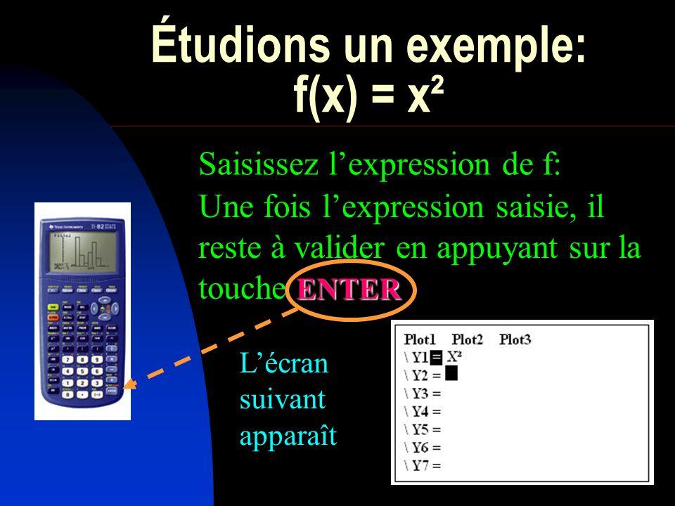 3 Étudions un exemple: f(x) = x² ENTER Une fois lexpression saisie, il reste à valider en appuyant sur la touche ENTER Saisissez lexpression de f: Léc