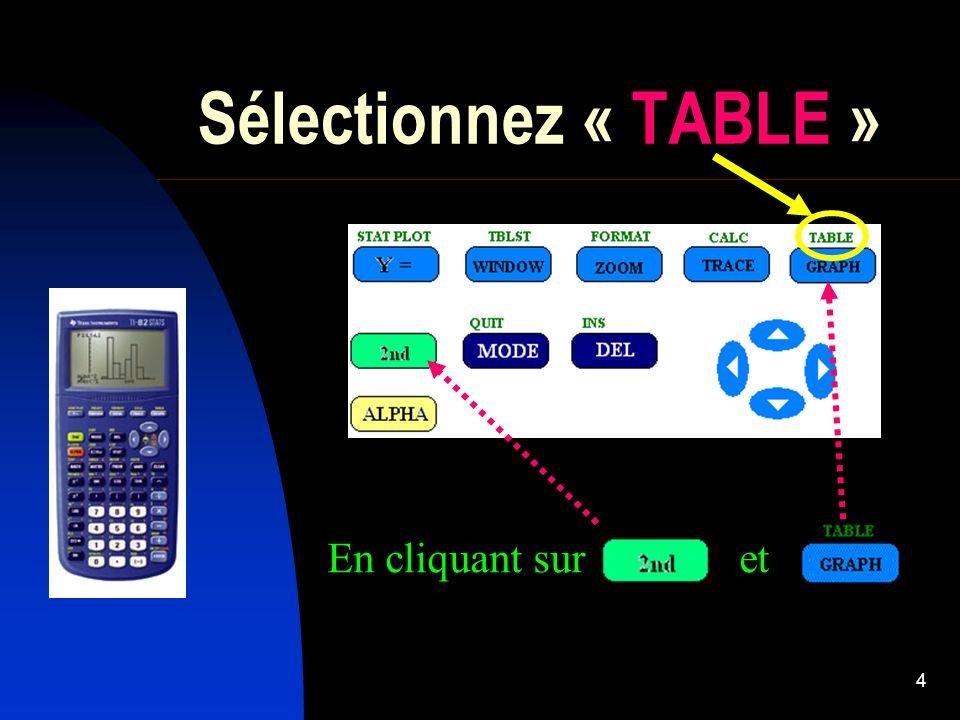 4 Sélectionnez « TABLE » En cliquant suret
