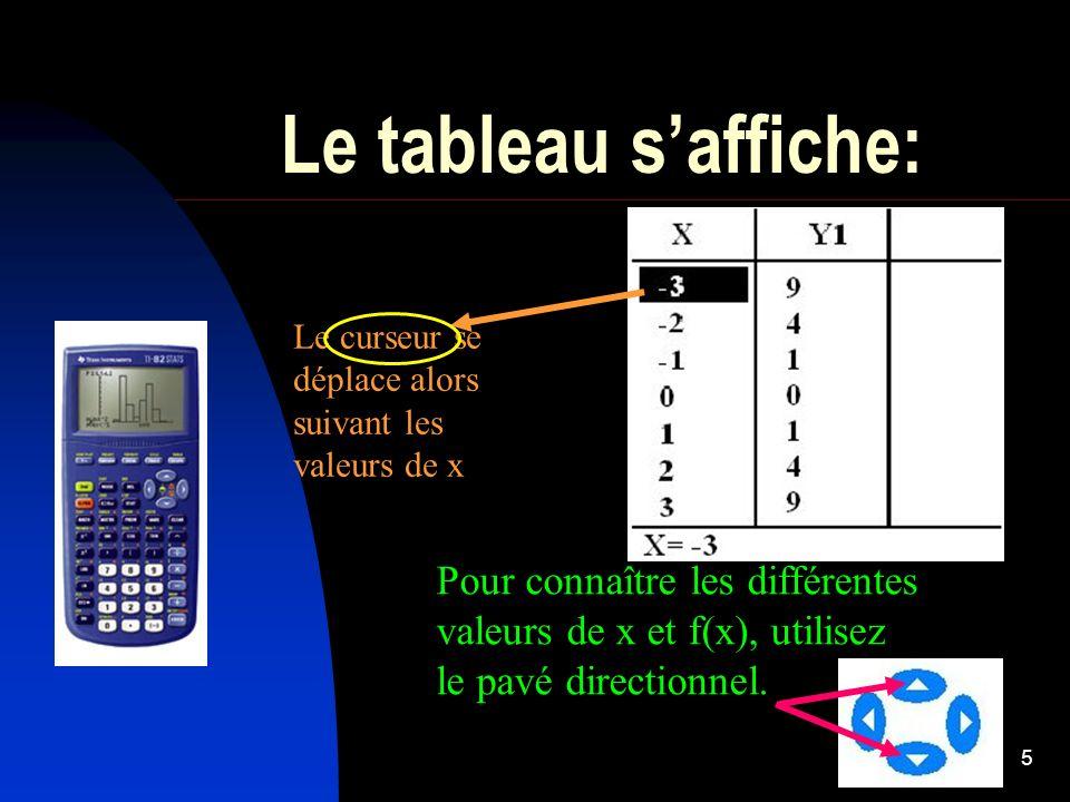 5 Le tableau saffiche: Pour connaître les différentes valeurs de x et f(x), utilisez le pavé directionnel. Le curseur se déplace alors suivant les val