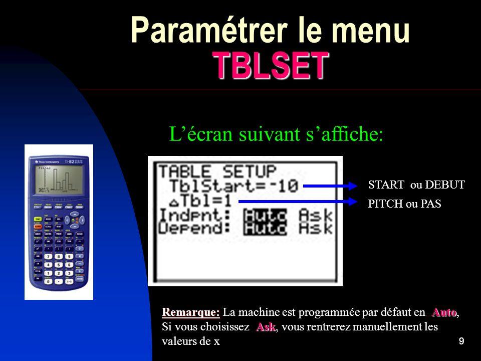 9 TBLSET Paramétrer le menu TBLSET Lécran suivant saffiche: START ou DEBUT PITCH ou PAS Remarque:Auto Ask Remarque: La machine est programmée par défa