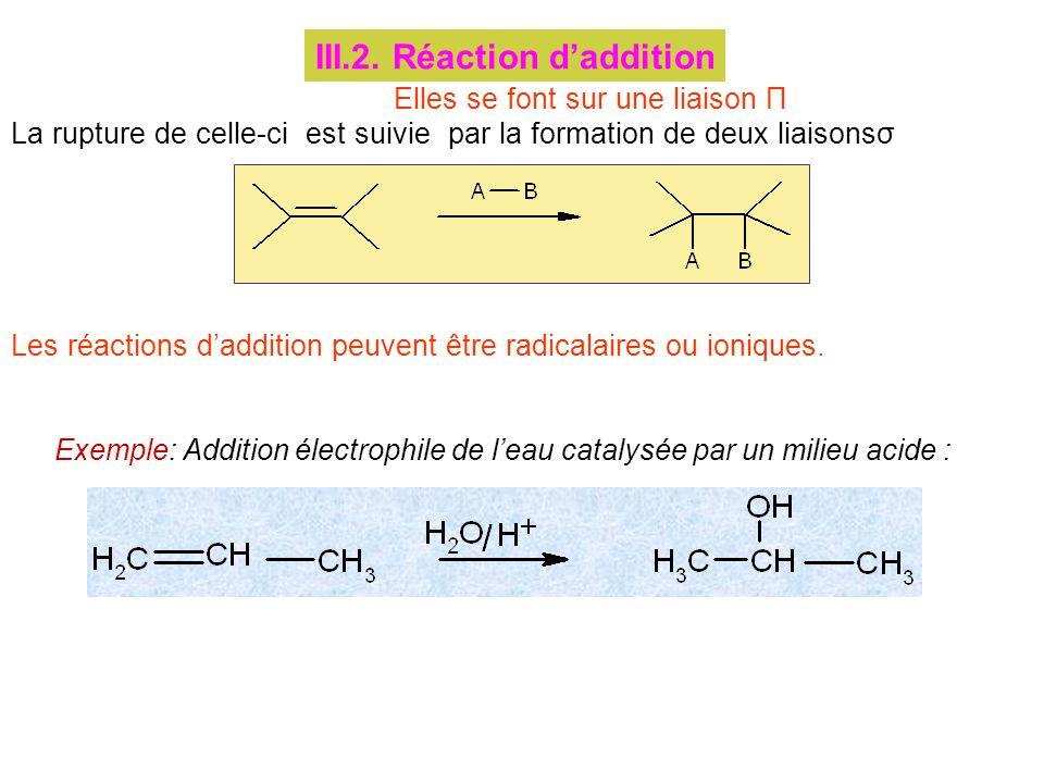 III.2. Réaction daddition Elles se font sur une liaison П La rupture de celle-ci est suivie par la formation de deux liaisonsσ Les réactions daddition