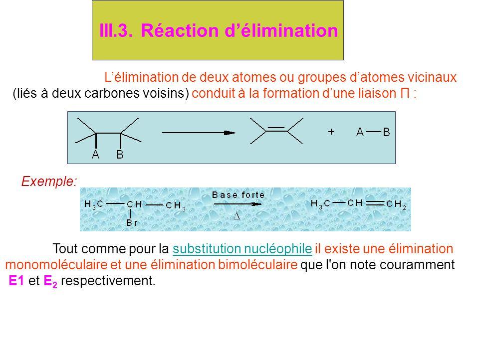 III.3. Réaction délimination Lélimination de deux atomes ou groupes datomes vicinaux (liés à deux carbones voisins) conduit à la formation dune liaiso
