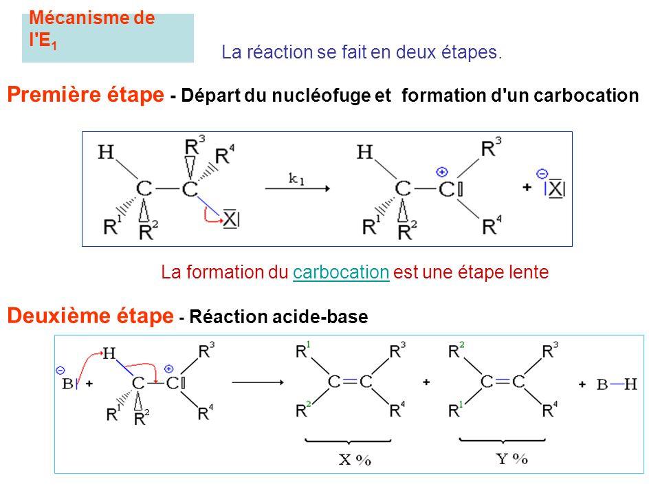 Mécanisme de l'E 1 La réaction se fait en deux étapes. Première étape - Départ du nucléofuge et formation d'un carbocation La formation du carbocation