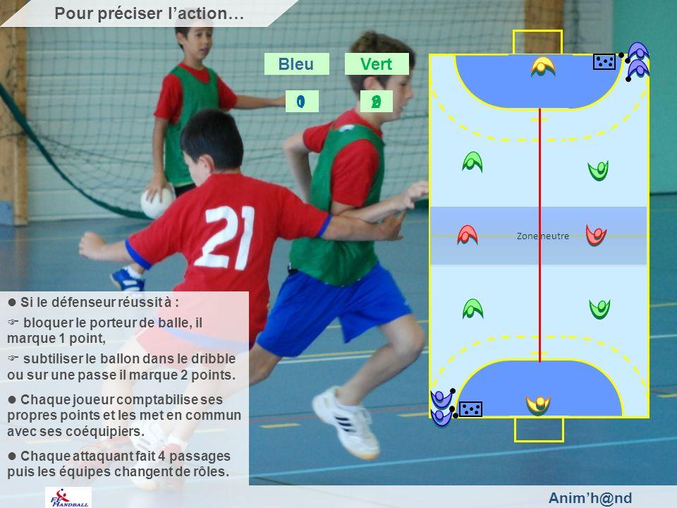 Animh@nd Si le défenseur réussit à : bloquer le porteur de balle, il marque 1 point, subtiliser le ballon dans le dribble ou sur une passe il marque 2 points.