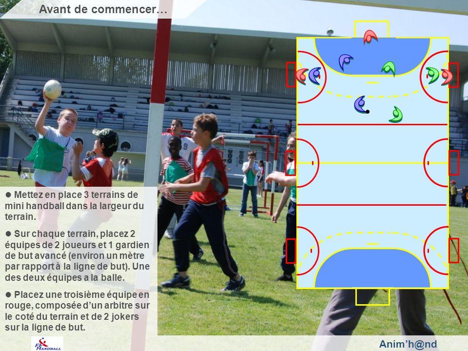 Animh@nd Mettez en place 3 terrains de mini handball dans la largeur du terrain.