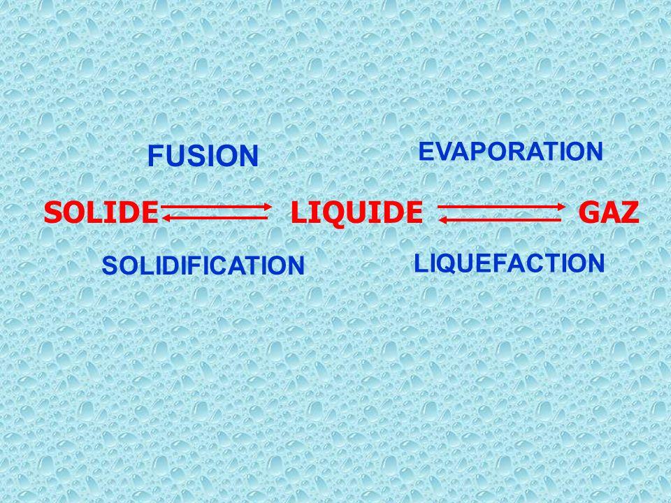 Au cours du cycle : - Leau change détat physique : solide, liquide et gaz. - Leau ne se fabrique pas et ne disparaît pas.