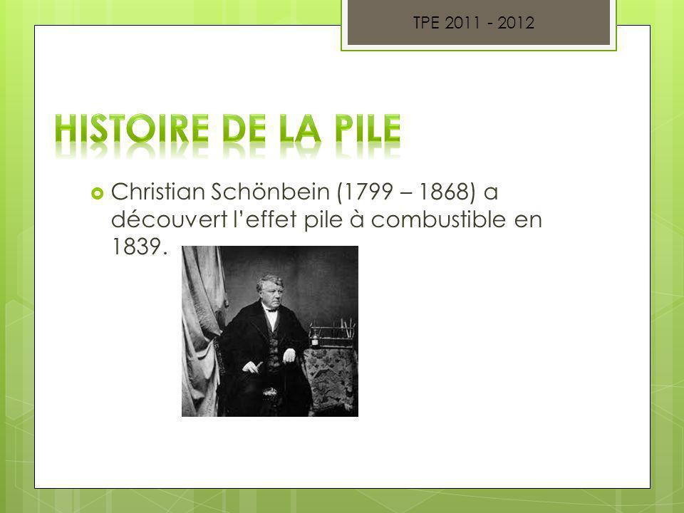 Après cette découverte, le premier modèle de pile à combustible est réalisé entre 1839 et 1842 en laboratoire par William R.